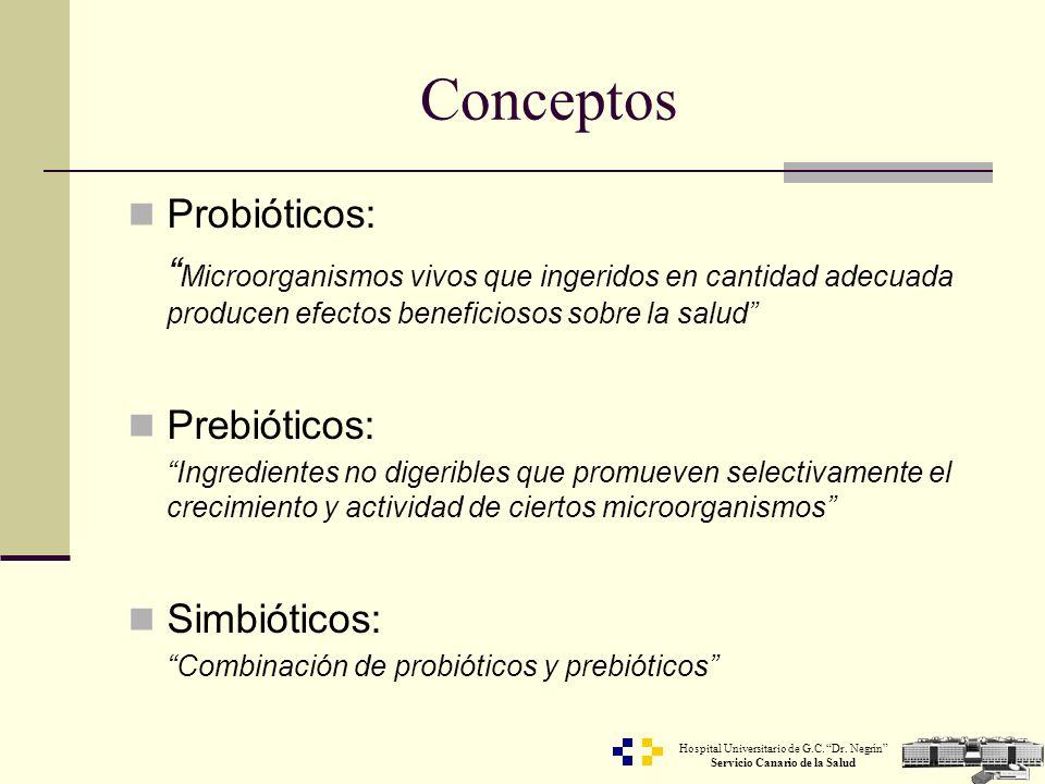 Hospital Universitario de G.C. Dr. Negrín Servicio Canario de la Salud Conceptos Probióticos: Microorganismos vivos que ingeridos en cantidad adecuada