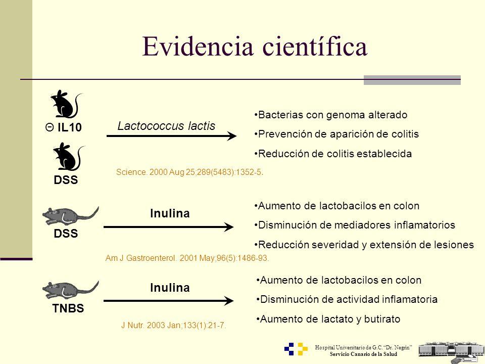 Hospital Universitario de G.C. Dr. Negrín Servicio Canario de la Salud Evidencia científica Θ IL10 Lactococcus lactis Bacterias con genoma alterado Pr
