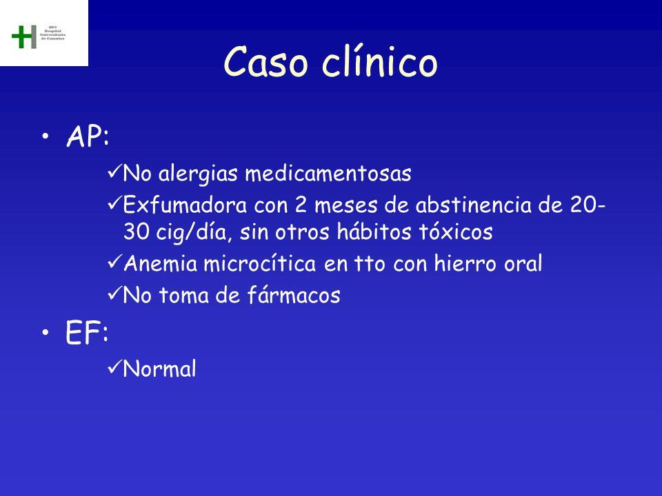 Caso clínico Pruebas complementarias: Analítica: Hto: 33,2%,Hb: 10,3 gr/dl, VCM: 72,5 fl, Leucos: 5600 mm3 (71,8%N), Plaquetas: 417000 mm3, AP: 95,7%, BUN/Cr: 14/0,6 mg/dl, GOT/GPT: 16/11 U/L, FA/GGT: 113/33 U/L, Bb total: 0,3 mg/dl.
