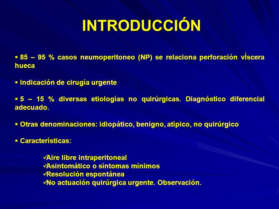INTRODUCCIÓN 85 – 95 % casos neumoperitoneo (NP) se relaciona perforación vÍscera hueca Indicación de cirugía urgente 5 – 15 % diversas etiologías no