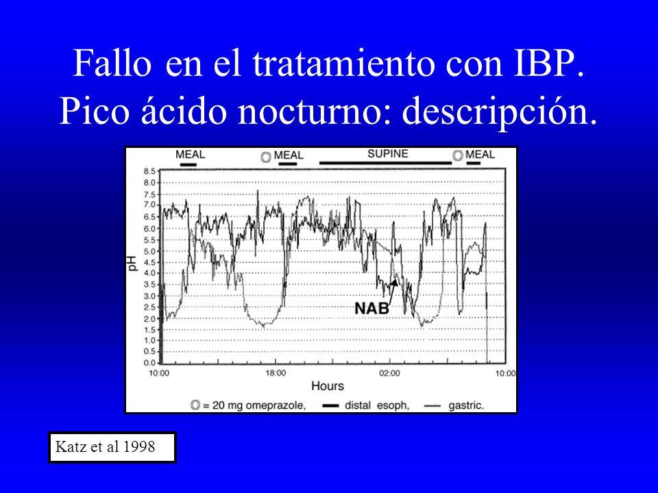 Fallo en el tratamiento con IBP. Pico ácido nocturno: descripción. Katz et al 1998