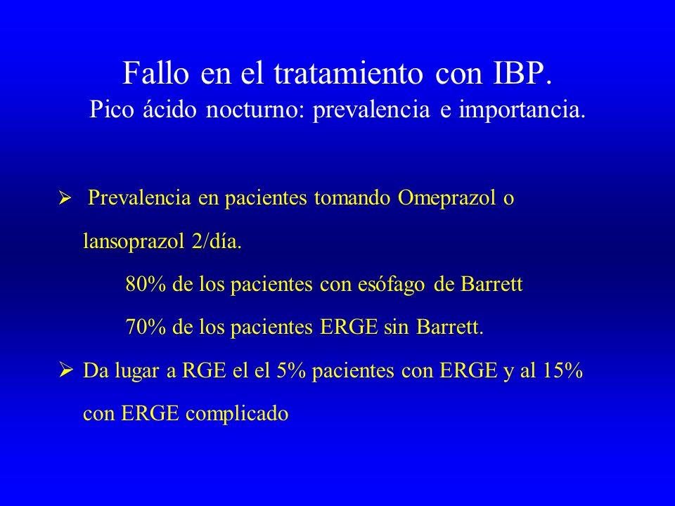 Fallo en el tratamiento con IBP. Pico ácido nocturno: prevalencia e importancia. Prevalencia en pacientes tomando Omeprazol o lansoprazol 2/día. 80% d