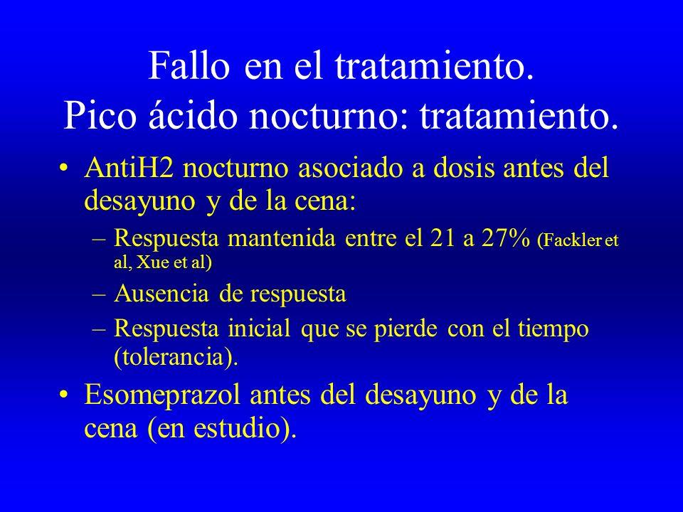 Fallo en el tratamiento. Pico ácido nocturno: tratamiento. AntiH2 nocturno asociado a dosis antes del desayuno y de la cena: –Respuesta mantenida entr