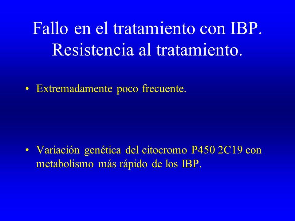 Fallo en el tratamiento con IBP. Resistencia al tratamiento. Extremadamente poco frecuente. Variación genética del citocromo P450 2C19 con metabolismo