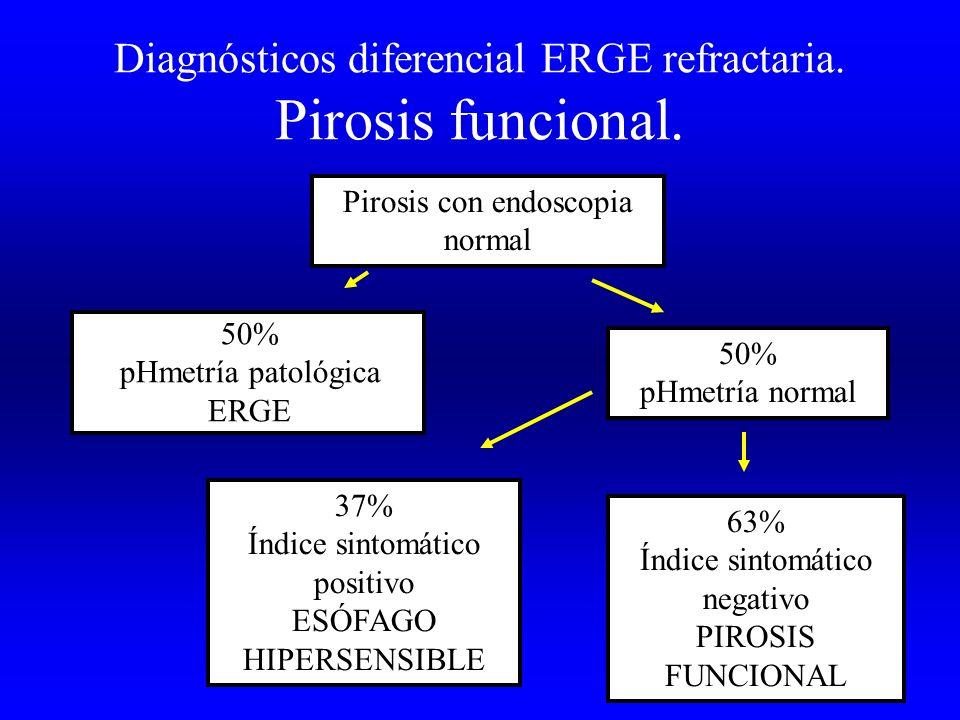 Diagnósticos diferencial ERGE refractaria. Pirosis funcional. Pirosis con endoscopia normal 50% pHmetría patológica ERGE 50% pHmetría normal 37% Índic
