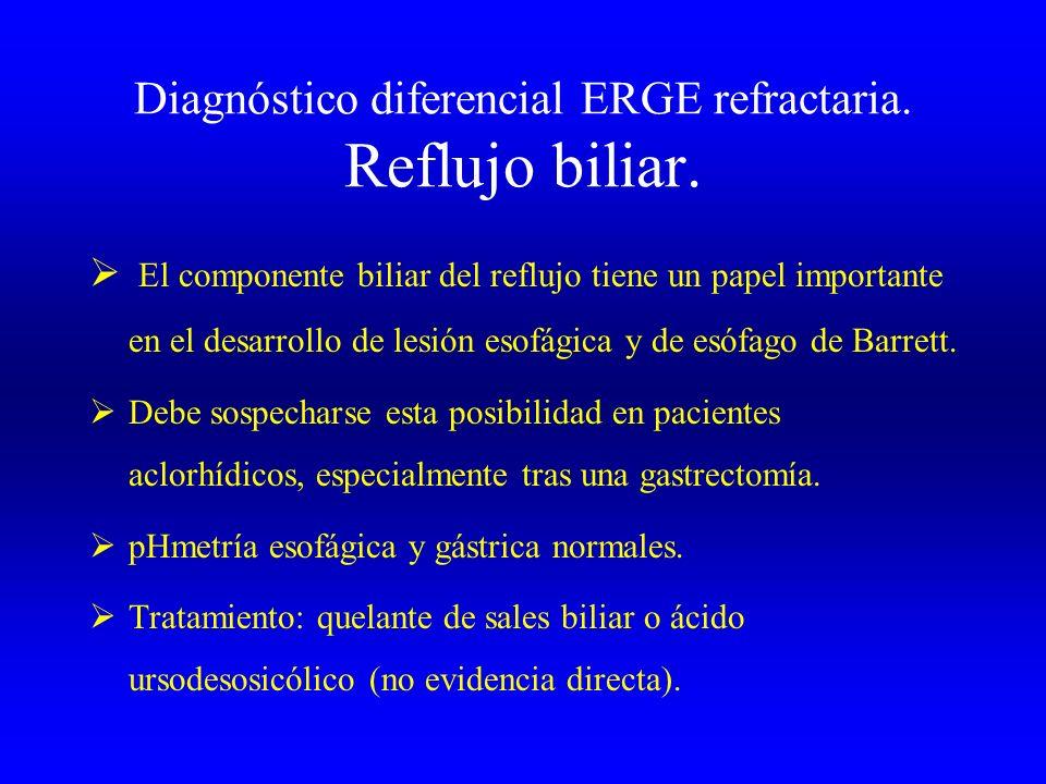 Diagnóstico diferencial ERGE refractaria. Reflujo biliar. El componente biliar del reflujo tiene un papel importante en el desarrollo de lesión esofág