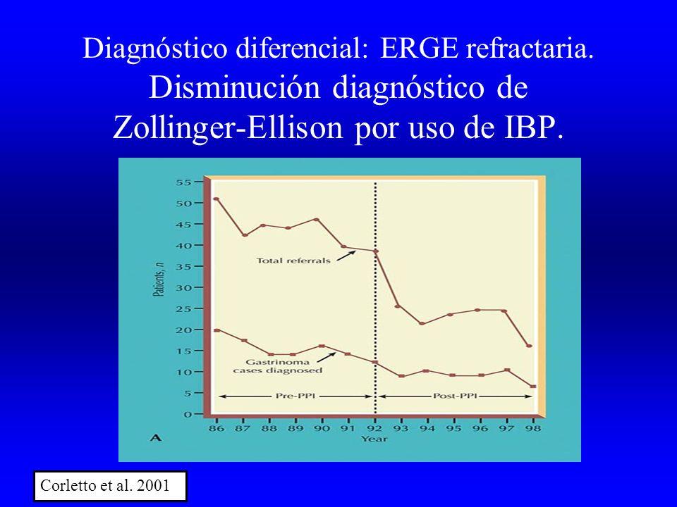 Diagnóstico diferencial ERGE refractaria.