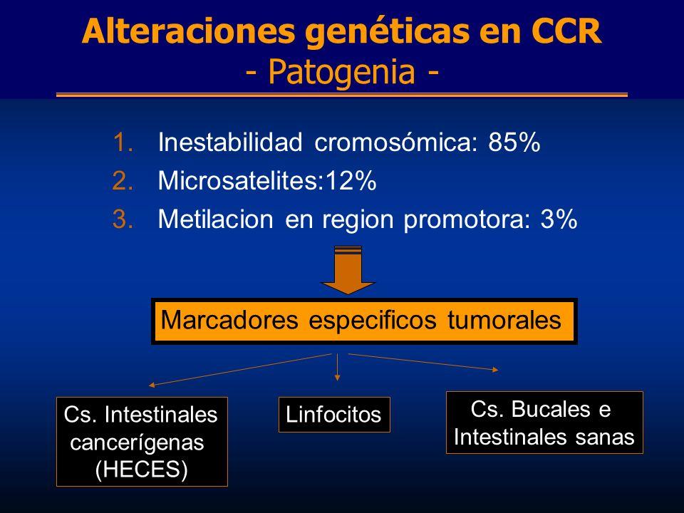 Alteraciones genéticas en CCR - Patogenia - 1.Inestabilidad cromosómica: 85% 2.Microsatelites:12% 3.Metilacion en region promotora: 3% Marcadores espe