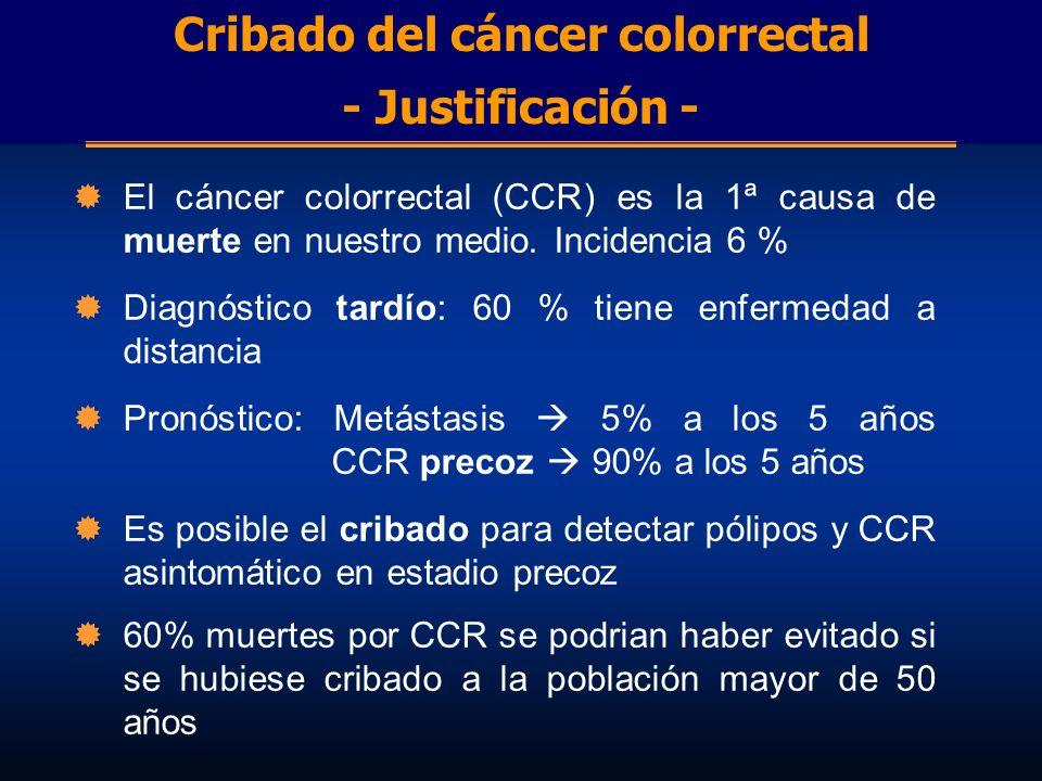 El cáncer colorrectal (CCR) es la 1ª causa de muerte en nuestro medio. Incidencia 6 % Diagnóstico tardío: 60 % tiene enfermedad a distancia Pronóstico