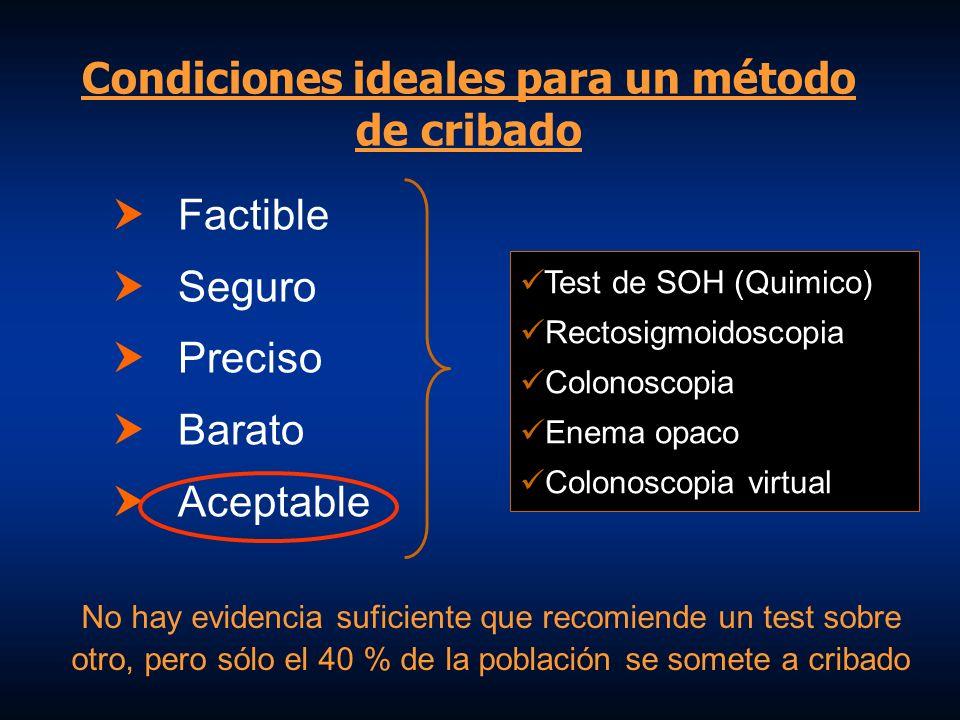 Condiciones ideales para un método de cribado Factible Seguro Preciso Barato Aceptable Test de SOH (Quimico) Rectosigmoidoscopia Colonoscopia Enema op