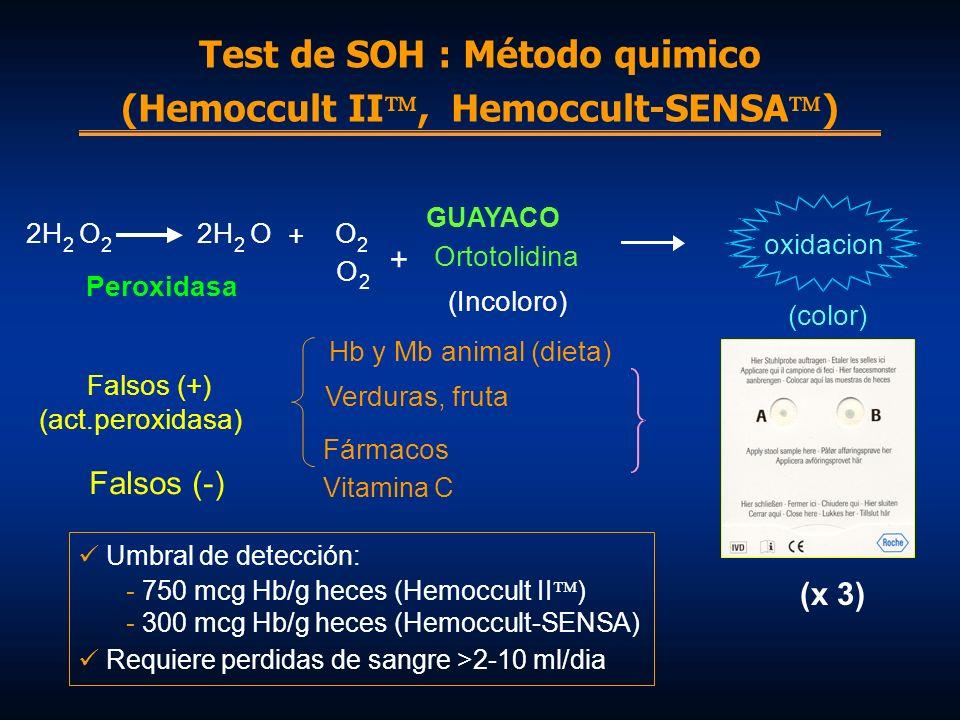 O 2 + Test de SOH : Método quimico (Hemoccult II, Hemoccult-SENSA ) Peroxidasa 2H 2 O 2 2 O + O 2 GUAYACO Ortotolidina (Incoloro) Falsos (+) (act.pero