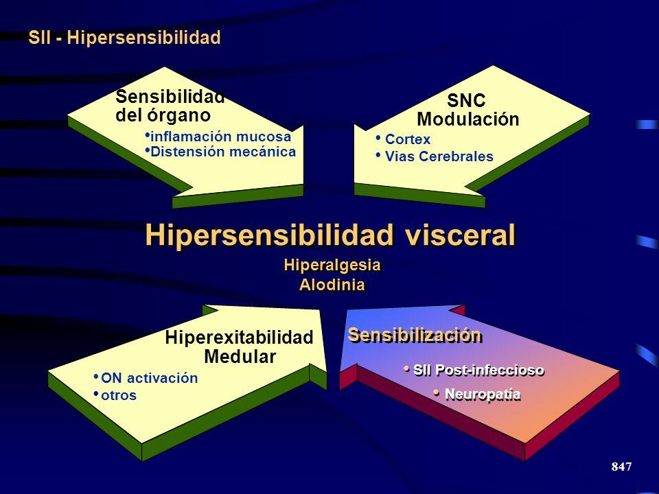 847 Hipersensibilidad visceral Sensibilidad del órgano inflamación mucosa Distensión mecánica SNC Modulación Cortex Vias Cerebrales Hiperexitabilidad