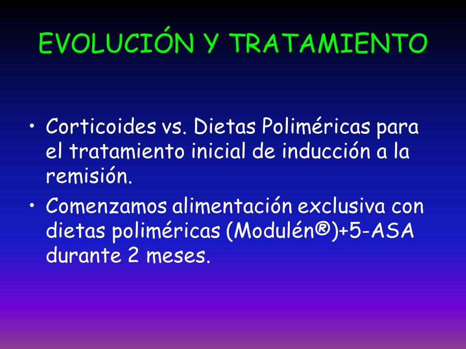 EVOLUCIÓN Y TRATAMIENTO Corticoides vs. Dietas Poliméricas para el tratamiento inicial de inducción a la remisión. Comenzamos alimentación exclusiva c