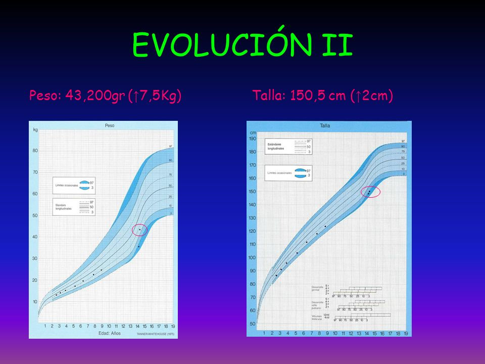 EVOLUCIÓN II Peso: 43,200gr ( 7,5Kg)Talla: 150,5 cm ( 2cm)