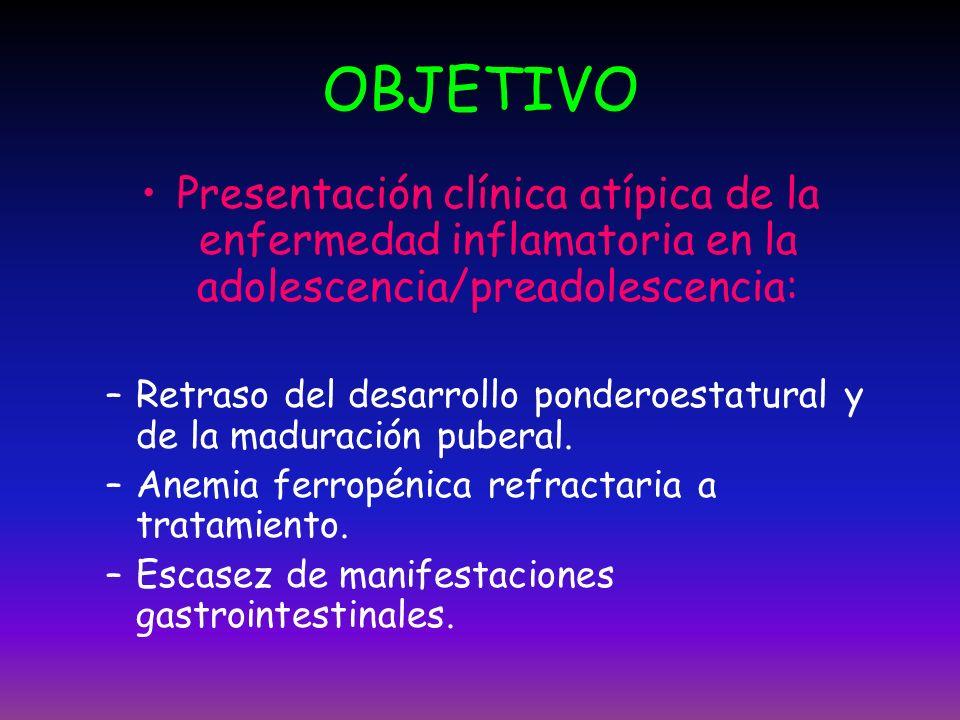 OBJETIVO Presentación clínica atípica de la enfermedad inflamatoria en la adolescencia/preadolescencia: –Retraso del desarrollo ponderoestatural y de