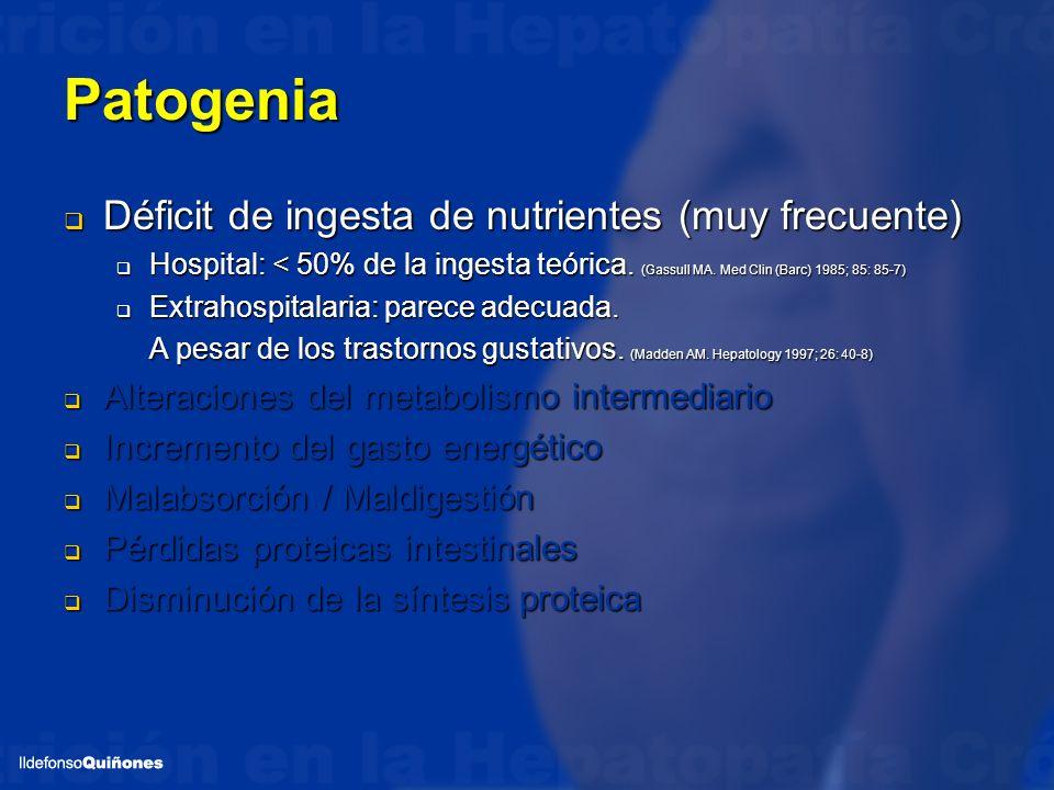 Patogenia Déficit de ingesta de nutrientes (muy frecuente) Déficit de ingesta de nutrientes (muy frecuente) Hospital: < 50% de la ingesta teórica. (Ga