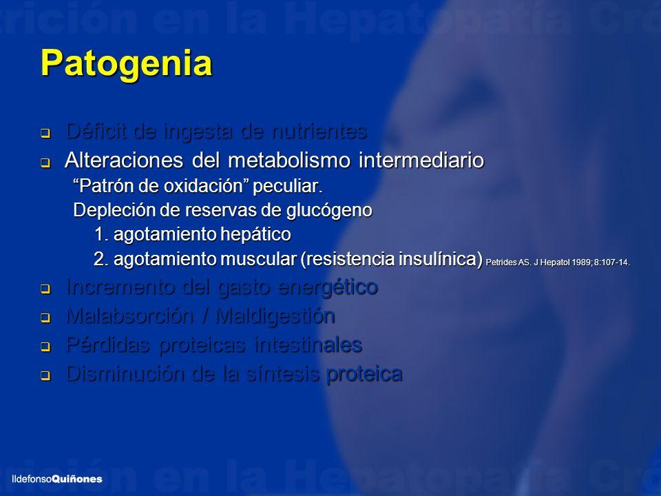 Patogenia Déficit de ingesta de nutrientes Déficit de ingesta de nutrientes Alteraciones del metabolismo intermediario Alteraciones del metabolismo in