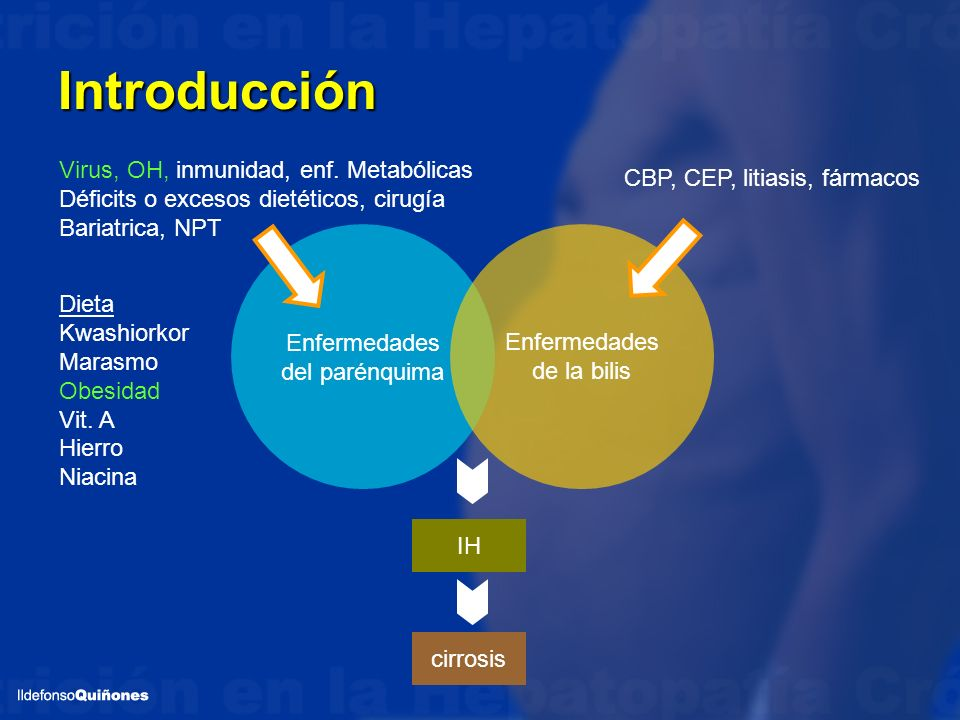 Introducción Enfermedades del parénquima Enfermedades de la bilis Virus, OH, inmunidad, enf. Metabólicas Déficits o excesos dietéticos, cirugía Bariat