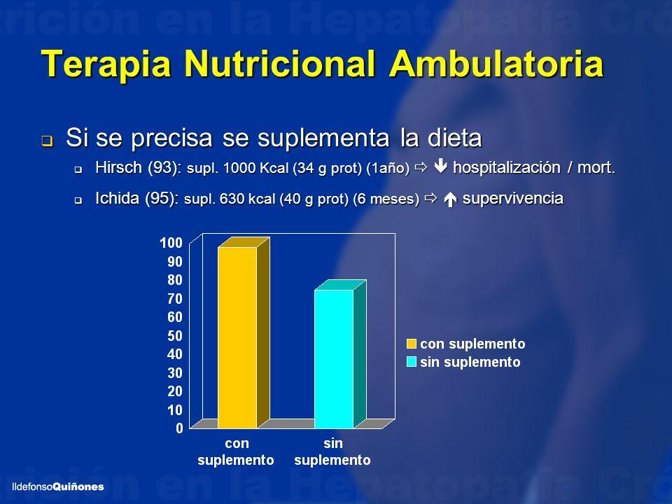 Terapia Nutricional Ambulatoria Si se precisa se suplementa la dieta Si se precisa se suplementa la dieta Hirsch (93): supl. 1000 Kcal (34 g prot) (1a