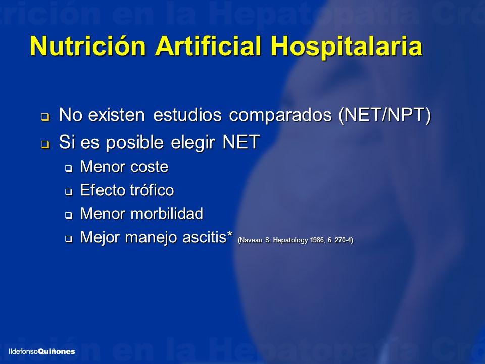 Nutrición Artificial Hospitalaria No existen estudios comparados (NET/NPT) No existen estudios comparados (NET/NPT) Si es posible elegir NET Si es pos