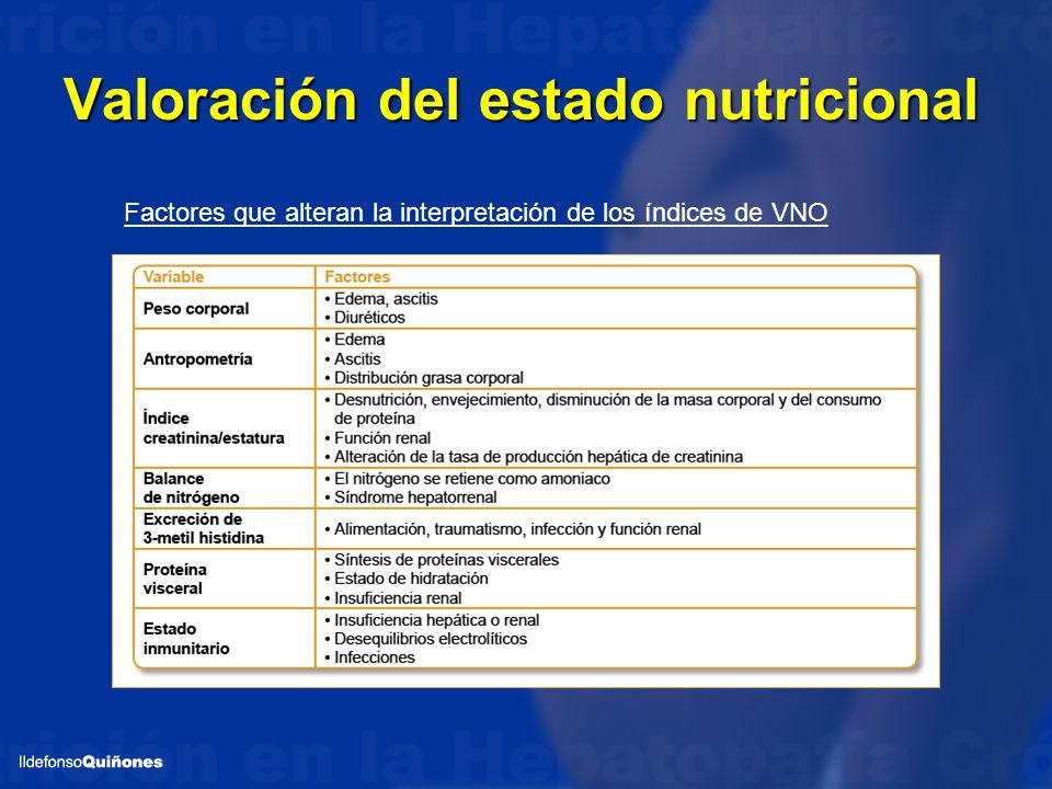 Valoración del estado nutricional Factores que alteran la interpretación de los índices de VNO