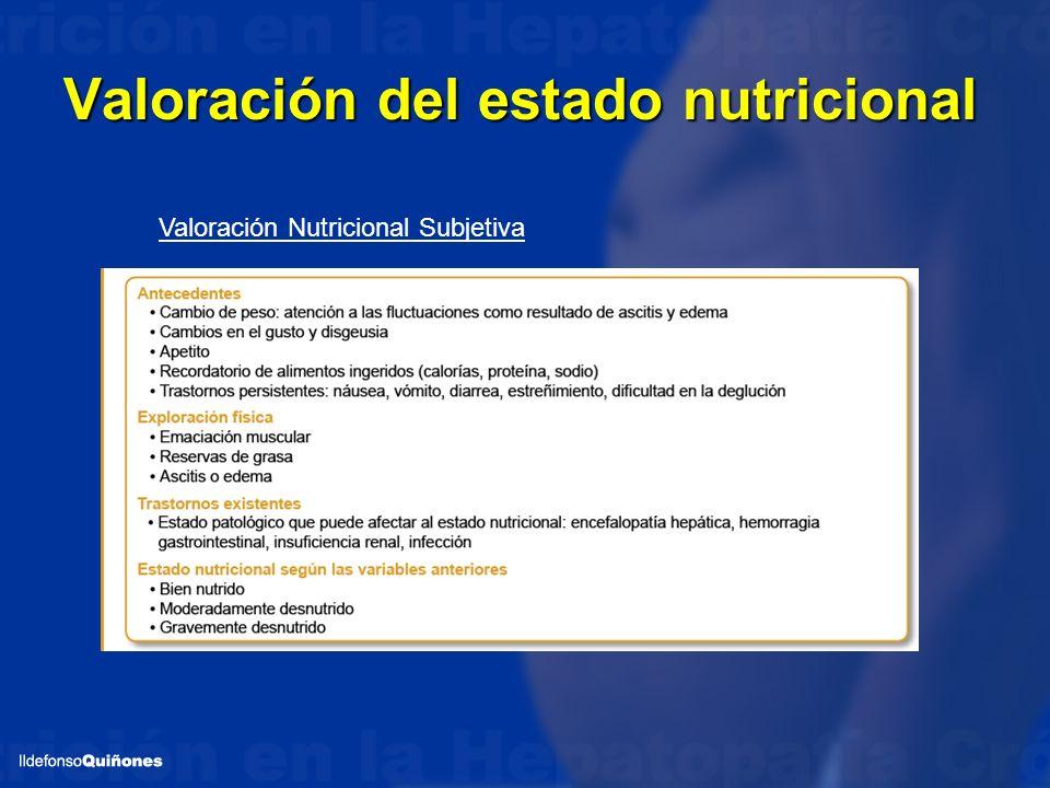 Valoración del estado nutricional Valoración Nutricional Subjetiva