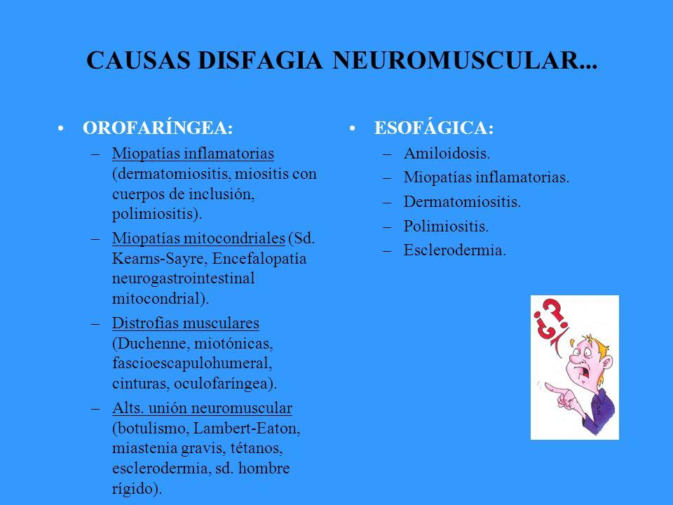 CAUSAS DISFAGIA NEUROMUSCULAR...