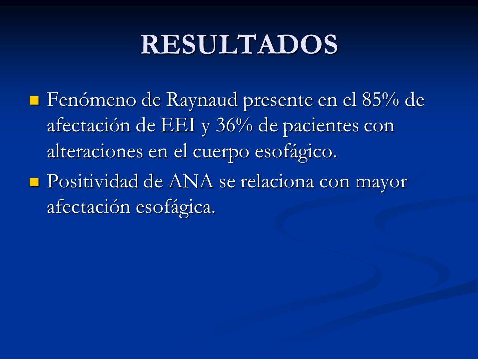 RESULTADOS Fenómeno de Raynaud presente en el 85% de afectación de EEI y 36% de pacientes con alteraciones en el cuerpo esofágico. Fenómeno de Raynaud
