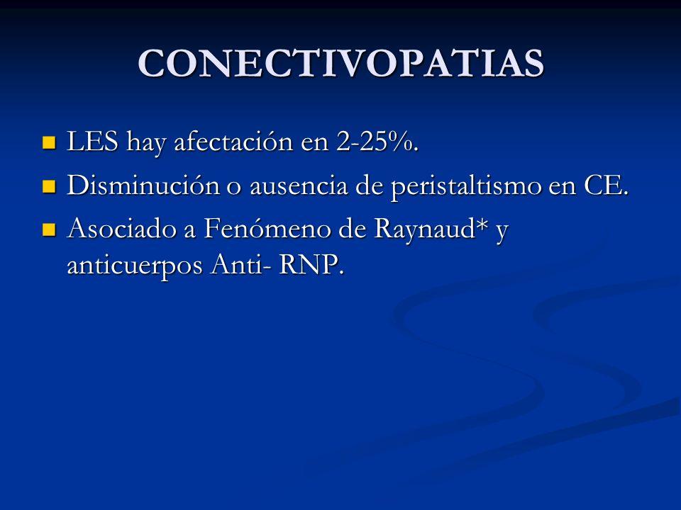 CONECTIVOPATIAS LES hay afectación en 2-25%. LES hay afectación en 2-25%. Disminución o ausencia de peristaltismo en CE. Disminución o ausencia de per