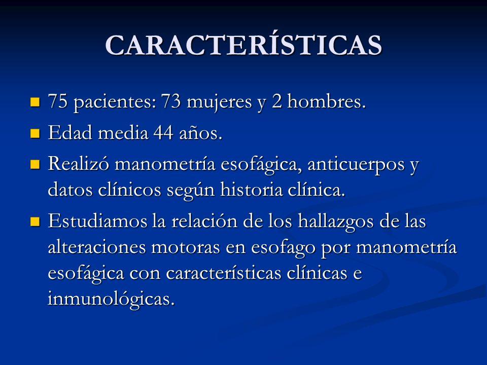 CARACTERÍSTICAS 75 pacientes: 73 mujeres y 2 hombres. 75 pacientes: 73 mujeres y 2 hombres. Edad media 44 años. Edad media 44 años. Realizó manometría