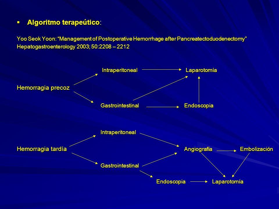 Algoritmo terapeútico: Algoritmo terapeútico: Yoo Seok Yoon: Management of Postoperative Hemorrhage after Pancreatectoduodenectomy Hepatogastroenterol