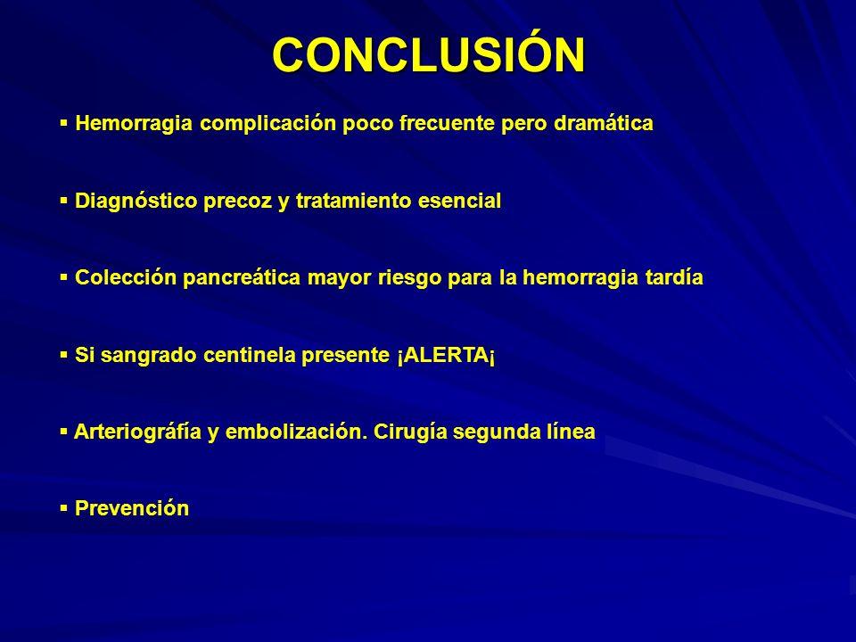 CONCLUSIÓN Hemorragia complicación poco frecuente pero dramática Diagnóstico precoz y tratamiento esencial Colección pancreática mayor riesgo para la