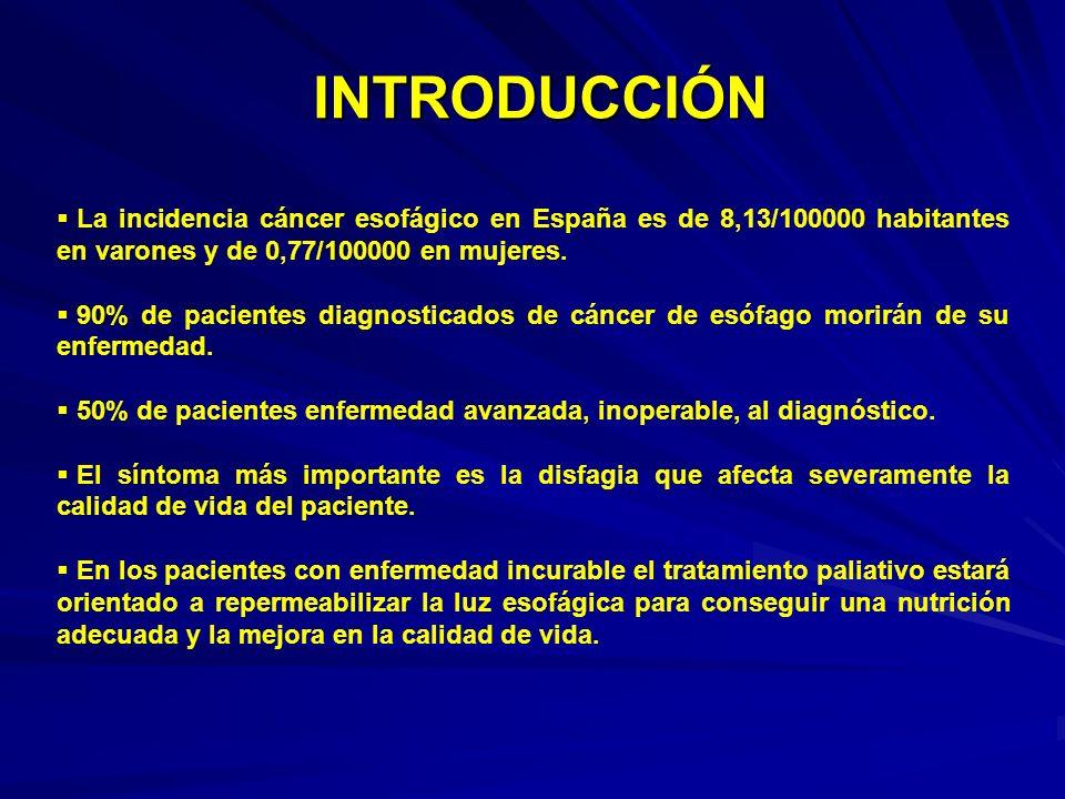 INTRODUCCIÓN La incidencia cáncer esofágico en España es de 8,13/100000 habitantes en varones y de 0,77/100000 en mujeres. 90% de pacientes diagnostic