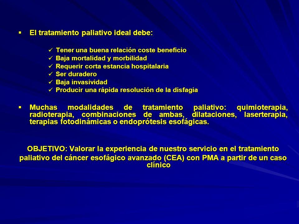 CASO CLÍNICO Varón 62 años Varón 62 años AP: Bebedor y fumador 1 paq/día AP: Bebedor y fumador 1 paq/día EA: Disfagia a sólidos y líquidos de progresiva evolución + pérdida de peso + astenia/anorexia EA: Disfagia a sólidos y líquidos de progresiva evolución + pérdida de peso + astenia/anorexia PC: PC: Endoscopia: ca de esófago estenosante a 37 cm Endoscopia: ca de esófago estenosante a 37 cm Anatomía Patógica: adenocarcinoma bien diferenciado Anatomía Patógica: adenocarcinoma bien diferenciado TAC: cáncer de esófago.