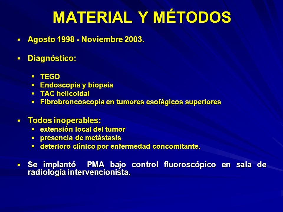 MATERIAL Y MÉTODOS Agosto 1998 - Noviembre 2003. Agosto 1998 - Noviembre 2003. Diagnóstico: Diagnóstico: TEGD TEGD Endoscopia y biopsia Endoscopia y b