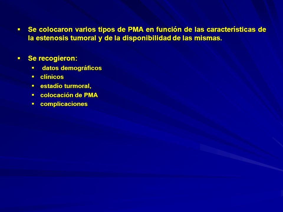 Se colocaron varios tipos de PMA en función de las características de la estenosis tumoral y de la disponibilidad de las mismas. Se colocaron varios t