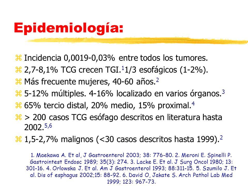 Epidemiología: zIncidencia 0,0019-0,03% entre todos los tumores. z2,7-8,1% TCG crecen TGI. 1 1/3 esofágicos (1-2%). zMás frecuente mujeres, 40-60 años