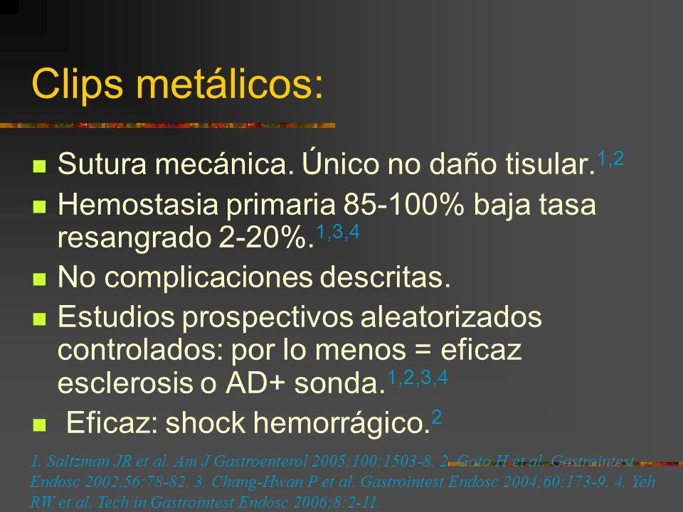 Clips metálicos: Sutura mecánica. Único no daño tisular. 1,2 Hemostasia primaria 85-100% baja tasa resangrado 2-20%. 1,3,4 No complicaciones descritas