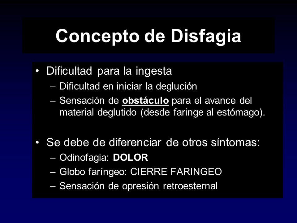 Concepto de Disfagia Dificultad para la ingesta –Dificultad en iniciar la deglución –Sensación de obstáculo para el avance del material deglutido (des