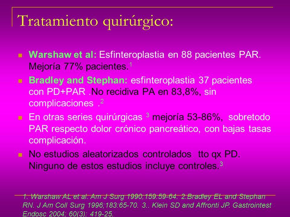 Tratamiento quirúrgico: Warshaw et al: Esfinteroplastia en 88 pacientes PAR. Mejoría 77% pacientes. 1 Bradley and Stephan: esfinteroplastia 37 pacient