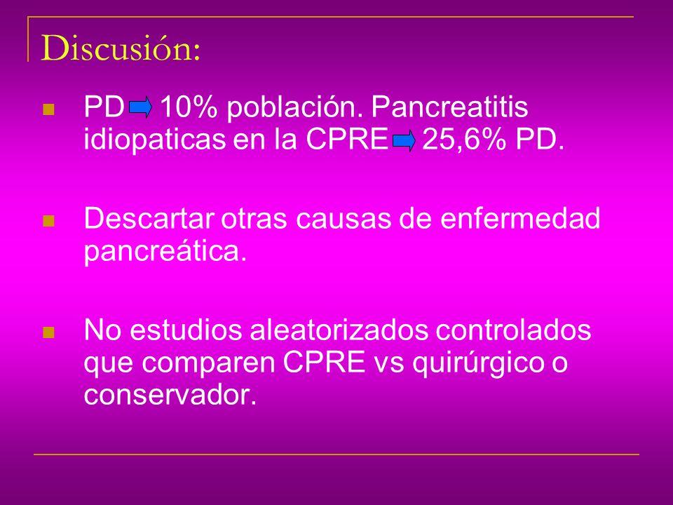Discusión: PD 10% población. Pancreatitis idiopaticas en la CPRE 25,6% PD. Descartar otras causas de enfermedad pancreática. No estudios aleatorizados