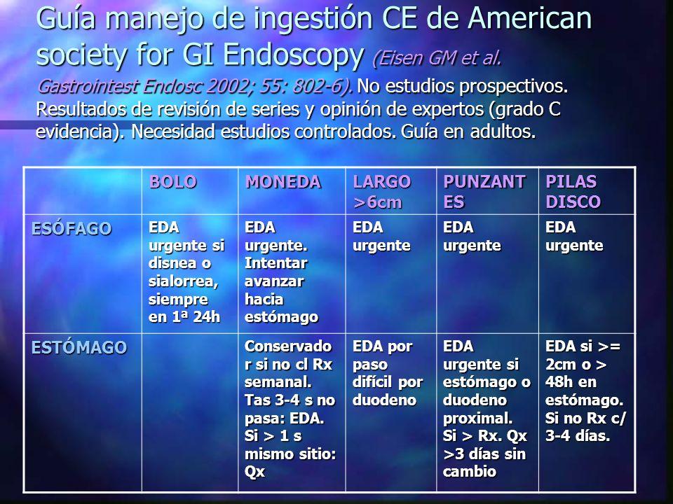 Guía manejo de ingestión CE de American society for GI Endoscopy (Eisen GM et al. Gastrointest Endosc 2002; 55: 802-6). No estudios prospectivos. Resu