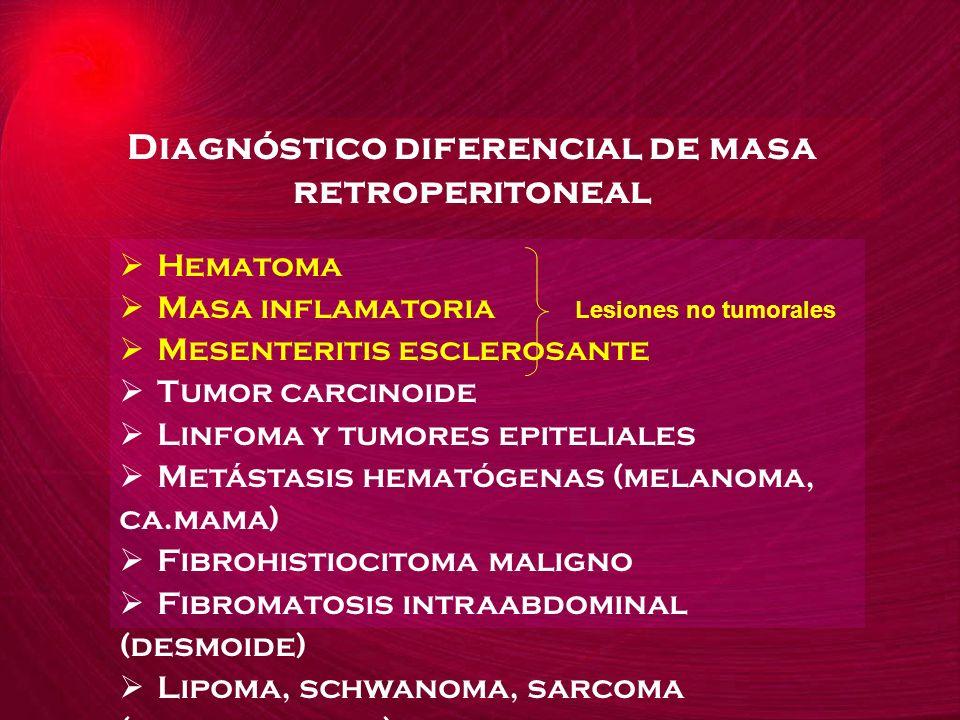 Hematoma Masa inflamatoria Lesiones no tumorales Mesenteritis esclerosante Tumor carcinoide Linfoma y tumores epiteliales Metástasis hematógenas (mela
