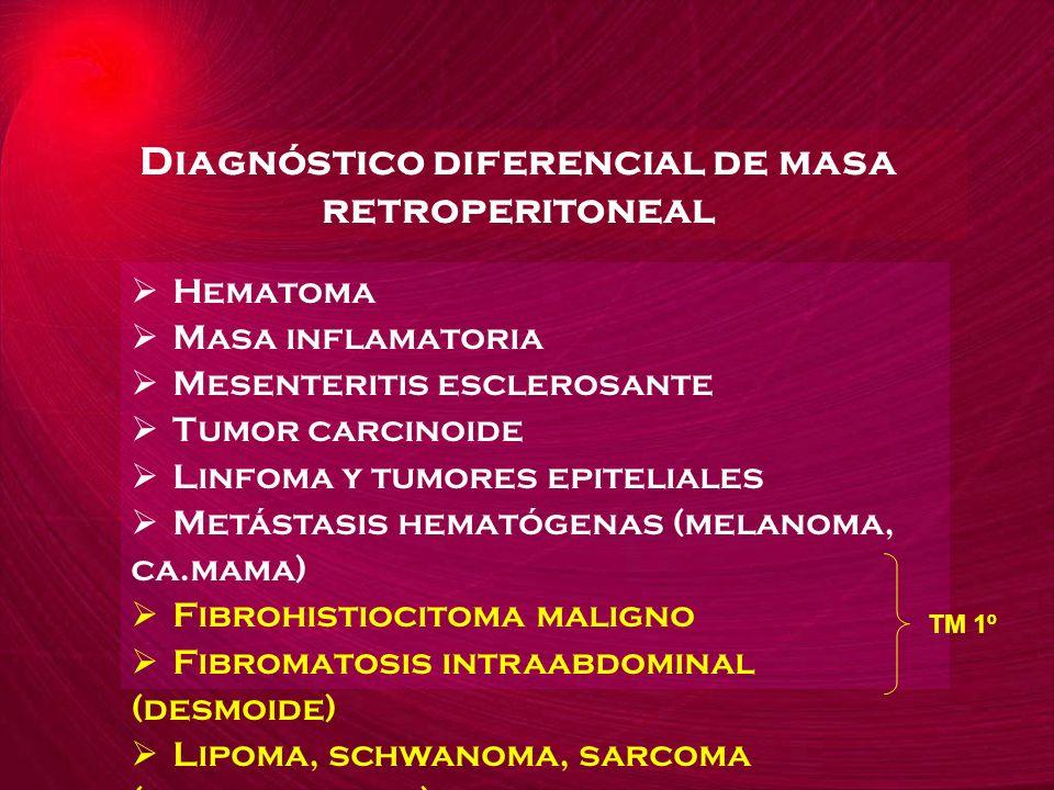 Hematoma Masa inflamatoria Mesenteritis esclerosante Tumor carcinoide Linfoma y tumores epiteliales Metástasis hematógenas (melanoma, ca.mama) Fibrohi