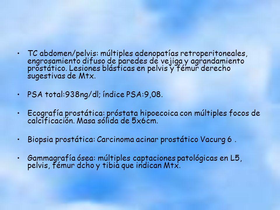 TC abdomen/pelvis: múltiples adenopatías retroperitoneales, engrosamiento difuso de paredes de vejiga y agrandamiento prostático. Lesiones blásticas e