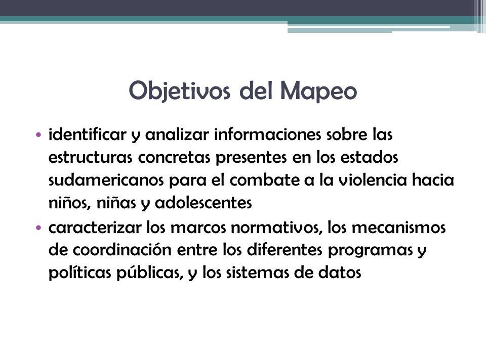 Objetivos del Mapeo identificar y analizar informaciones sobre las estructuras concretas presentes en los estados sudamericanos para el combate a la violencia hacia niños, niñas y adolescentes caracterizar los marcos normativos, los mecanismos de coordinación entre los diferentes programas y políticas públicas, y los sistemas de datos