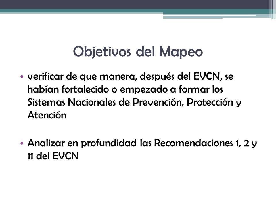 verificar de que manera, después del EVCN, se habían fortalecido o empezado a formar los Sistemas Nacionales de Prevención, Protección y Atención Analizar en profundidad las Recomendaciones 1, 2 y 11 del EVCN Objetivos del Mapeo