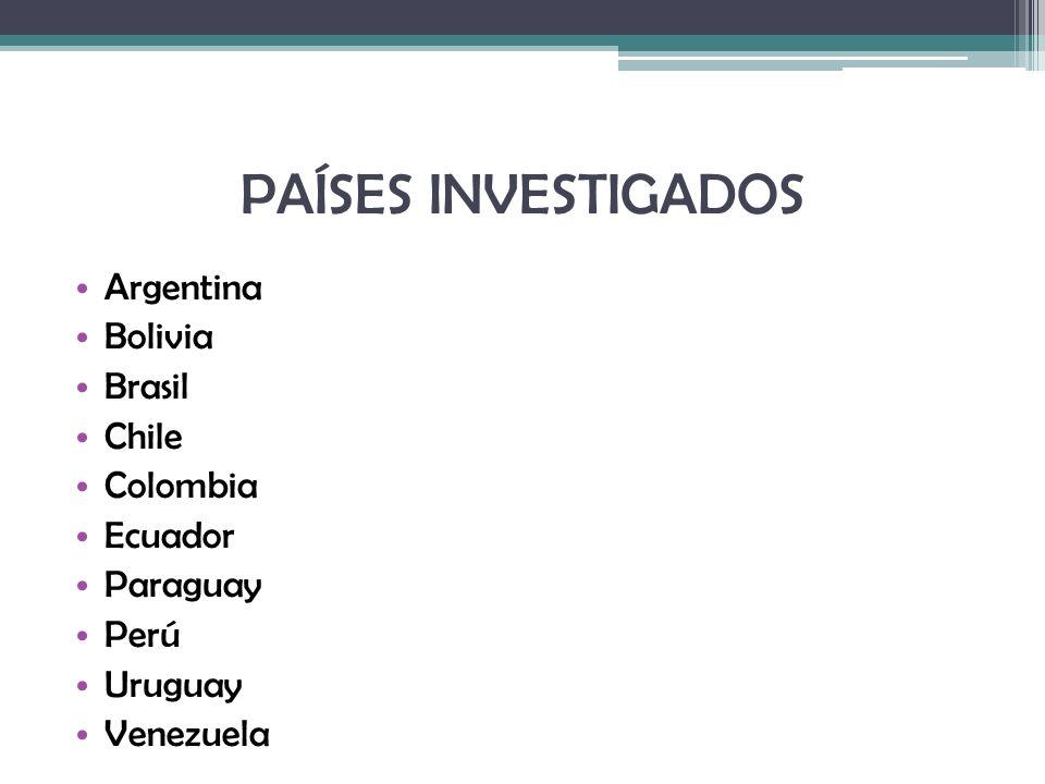 PAÍSES INVESTIGADOS Argentina Bolivia Brasil Chile Colombia Ecuador Paraguay Perú Uruguay Venezuela