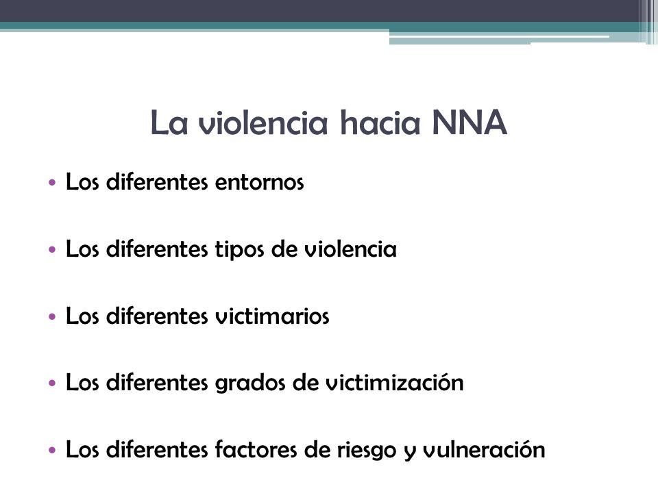 La violencia hacia NNA Los diferentes entornos Los diferentes tipos de violencia Los diferentes victimarios Los diferentes grados de victimización Los diferentes factores de riesgo y vulneración
