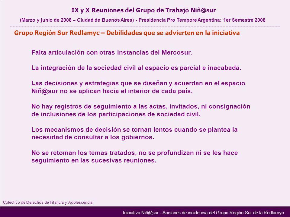 Iniciativa Niñ@sur - Acciones de incidencia del Grupo Región Sur de la Redlamyc Falta articulación con otras instancias del Mercosur. La integración d